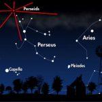 perseid-map (Country Night Skies)